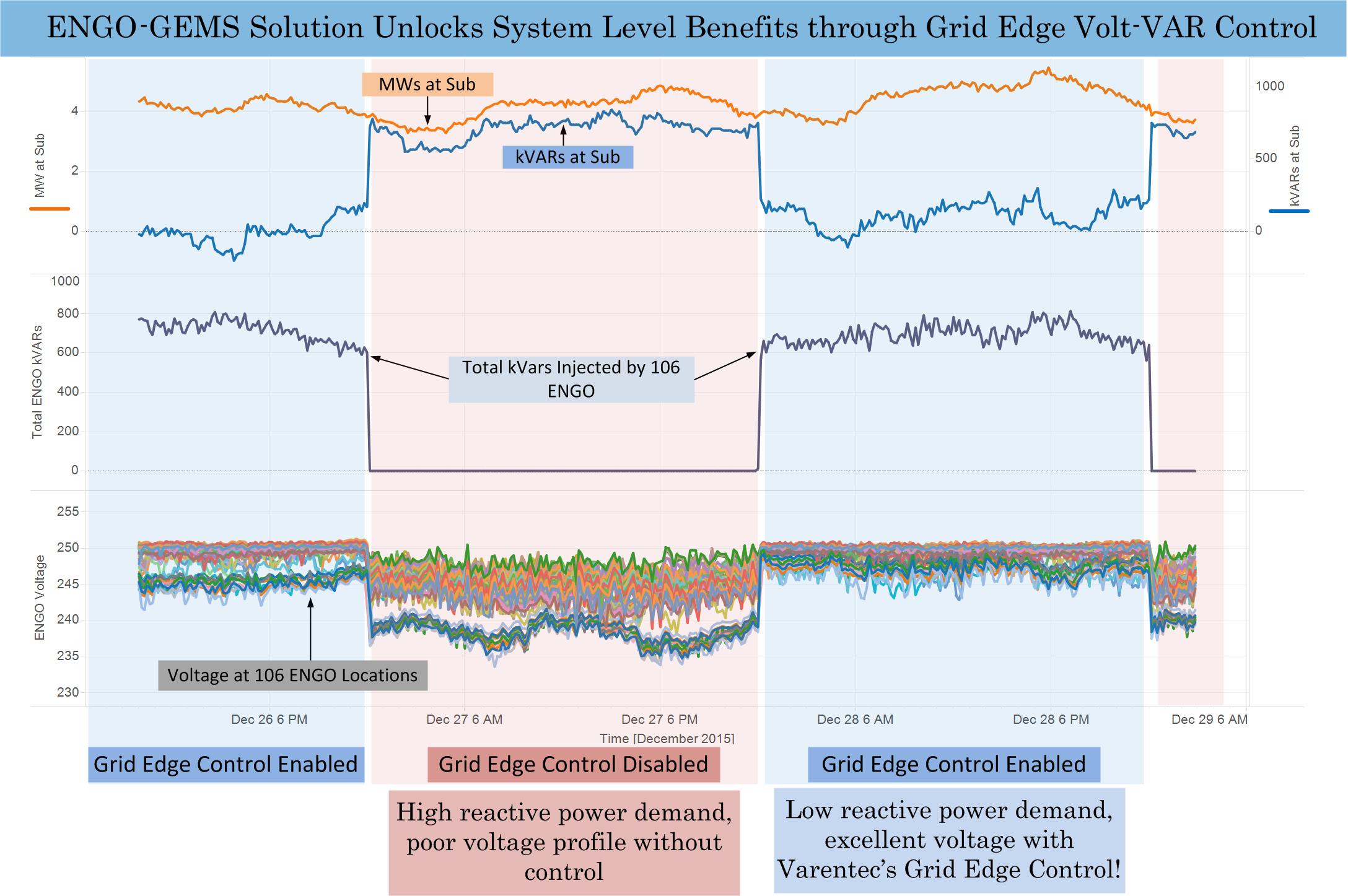 Grid Edge VVC_Final