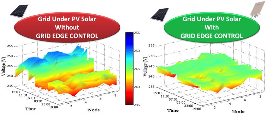 grid-pv-solar